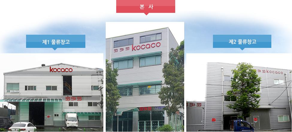 Kocaco company